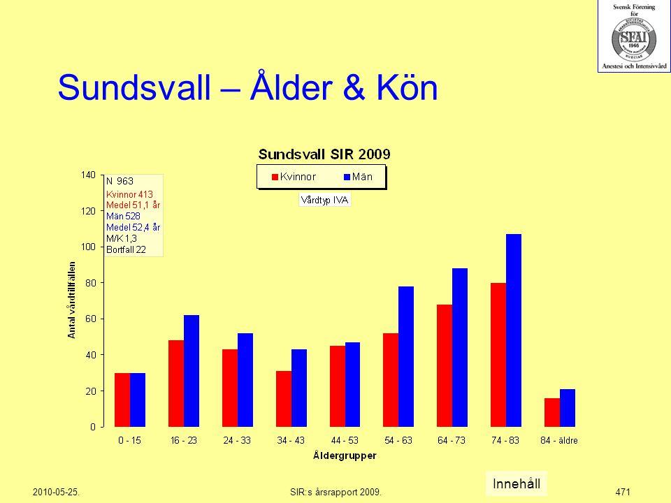 2010-05-25.SIR:s årsrapport 2009.471 Sundsvall – Ålder & Kön Innehåll