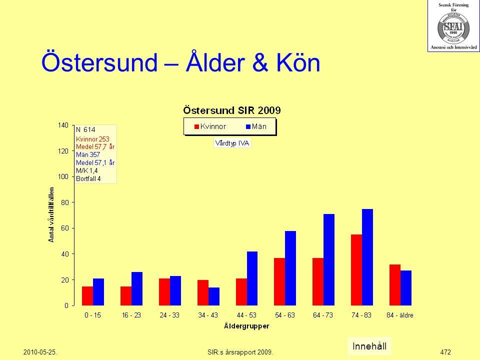 2010-05-25.SIR:s årsrapport 2009.472 Östersund – Ålder & Kön Innehåll