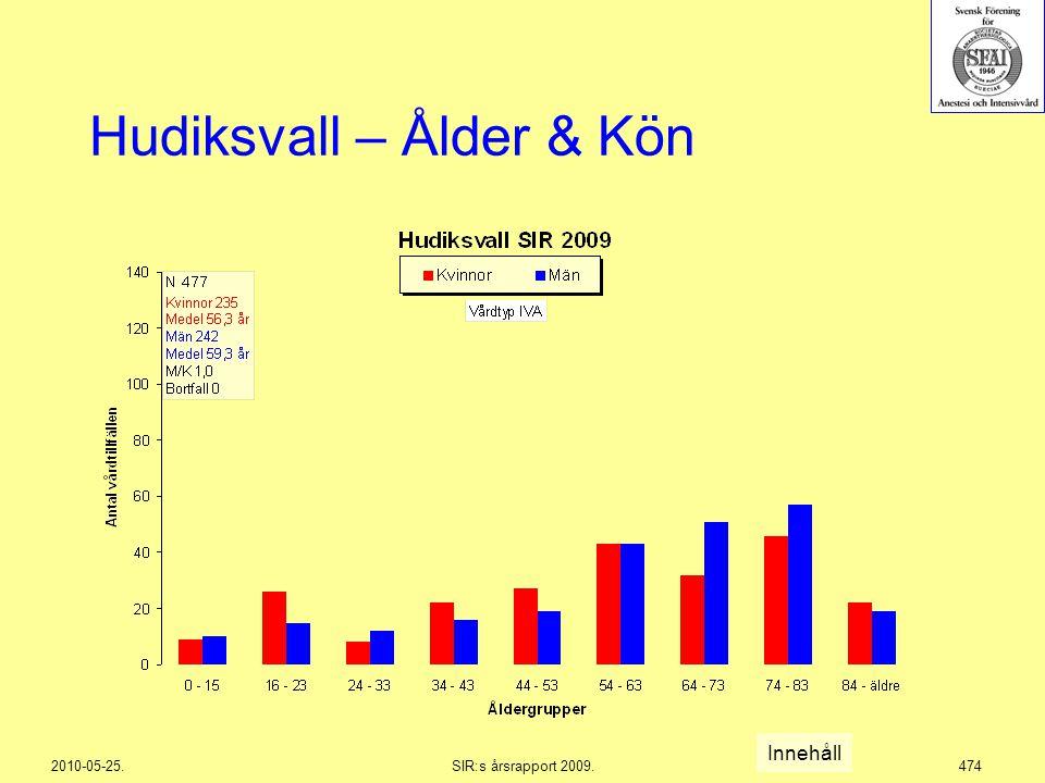 2010-05-25.SIR:s årsrapport 2009.474 Hudiksvall – Ålder & Kön Innehåll