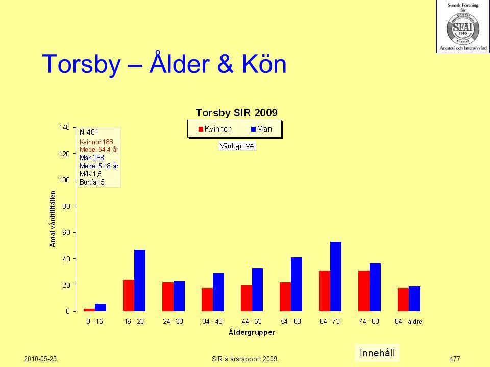 2010-05-25.SIR:s årsrapport 2009.477 Torsby – Ålder & Kön Innehåll