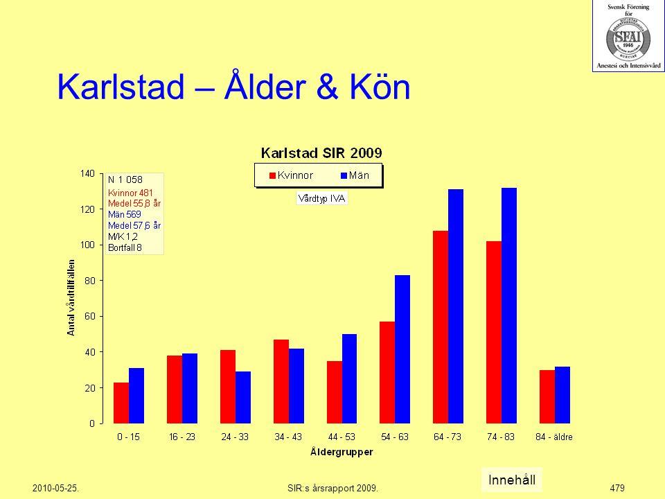 2010-05-25.SIR:s årsrapport 2009.479 Karlstad – Ålder & Kön Innehåll