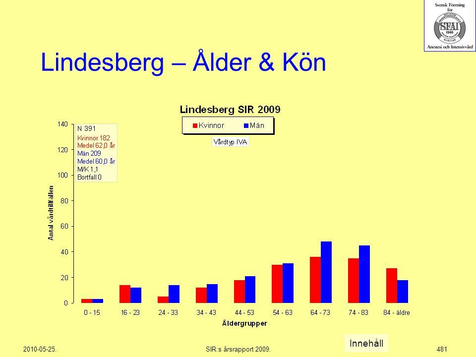 2010-05-25.SIR:s årsrapport 2009.481 Lindesberg – Ålder & Kön Innehåll