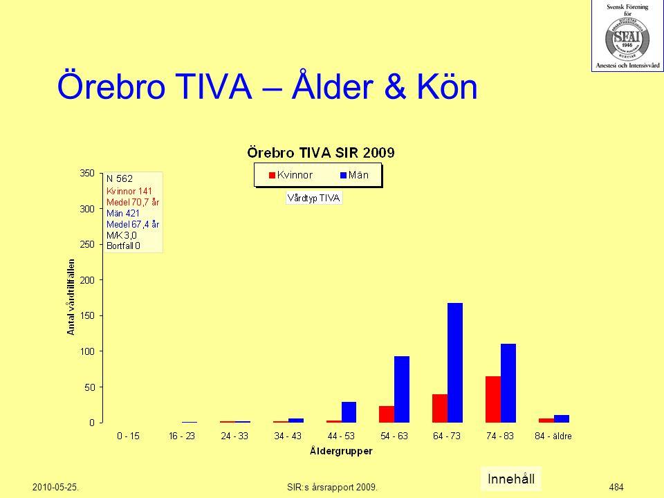 2010-05-25.SIR:s årsrapport 2009.484 Örebro TIVA – Ålder & Kön Innehåll