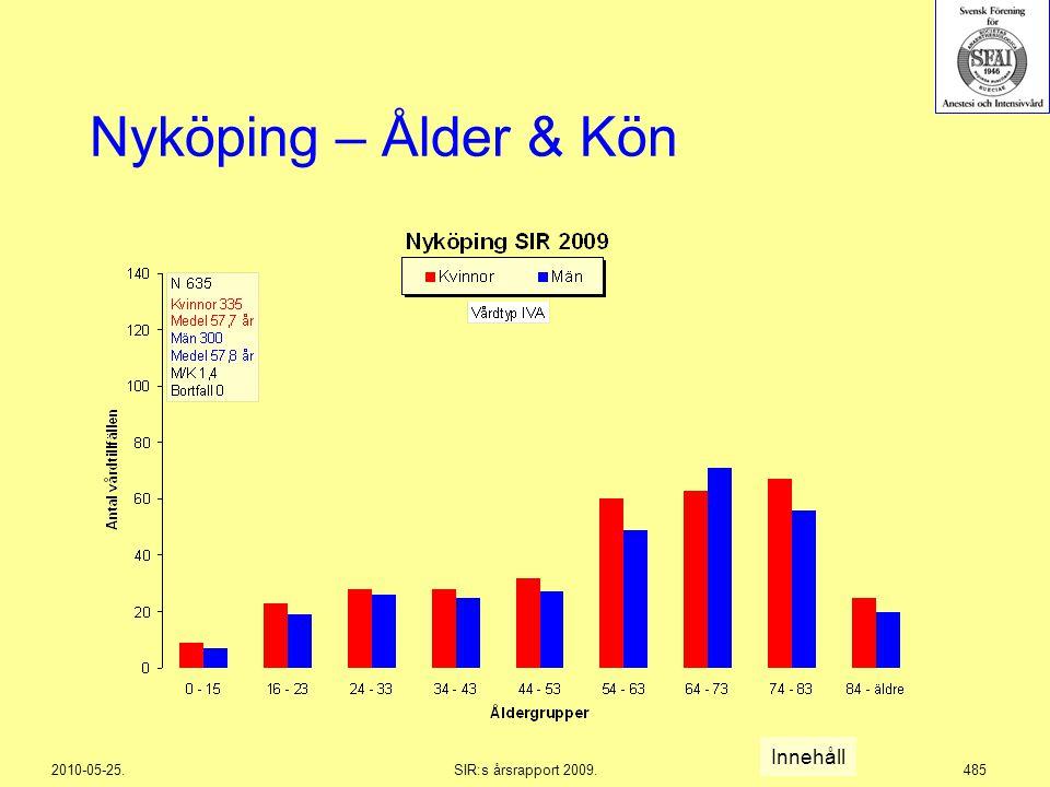2010-05-25.SIR:s årsrapport 2009.485 Nyköping – Ålder & Kön Innehåll