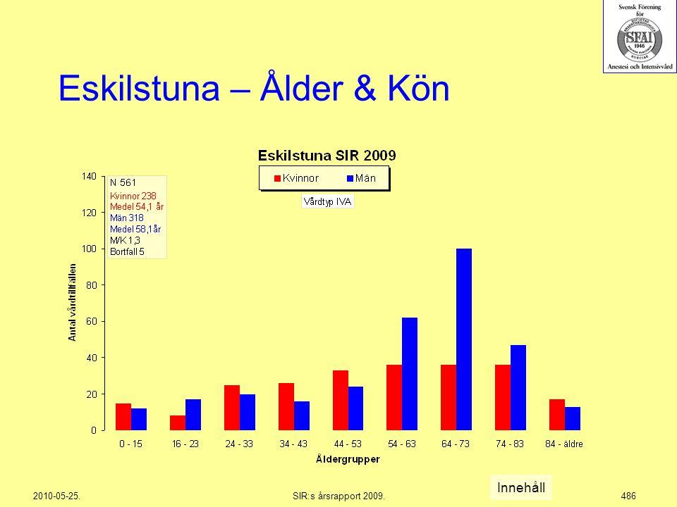 2010-05-25.SIR:s årsrapport 2009.486 Eskilstuna – Ålder & Kön Innehåll