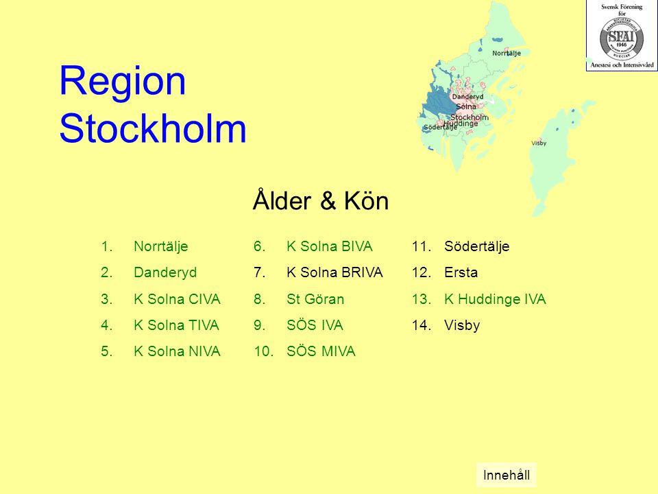 1.Norrtälje 2.Danderyd 3.K Solna CIVA 4.K Solna TIVA 5.K Solna NIVA 6.K Solna BIVA 7.K Solna BRIVA 8.St Göran 9.SÖS IVA 10.SÖS MIVA Region Stockholm 1