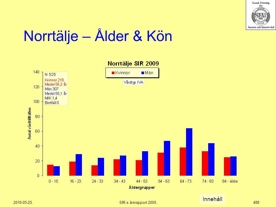 2010-05-25.SIR:s årsrapport 2009.488 Norrtälje – Ålder & Kön Innehåll