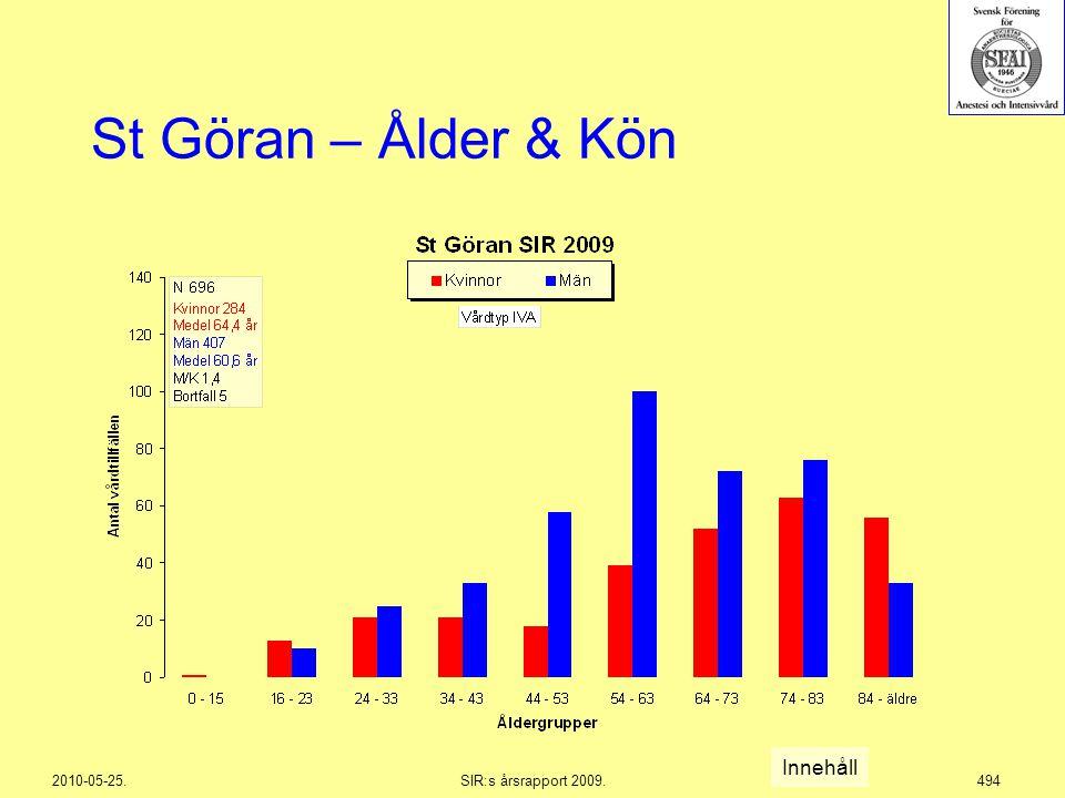 2010-05-25.SIR:s årsrapport 2009.494 St Göran – Ålder & Kön Innehåll
