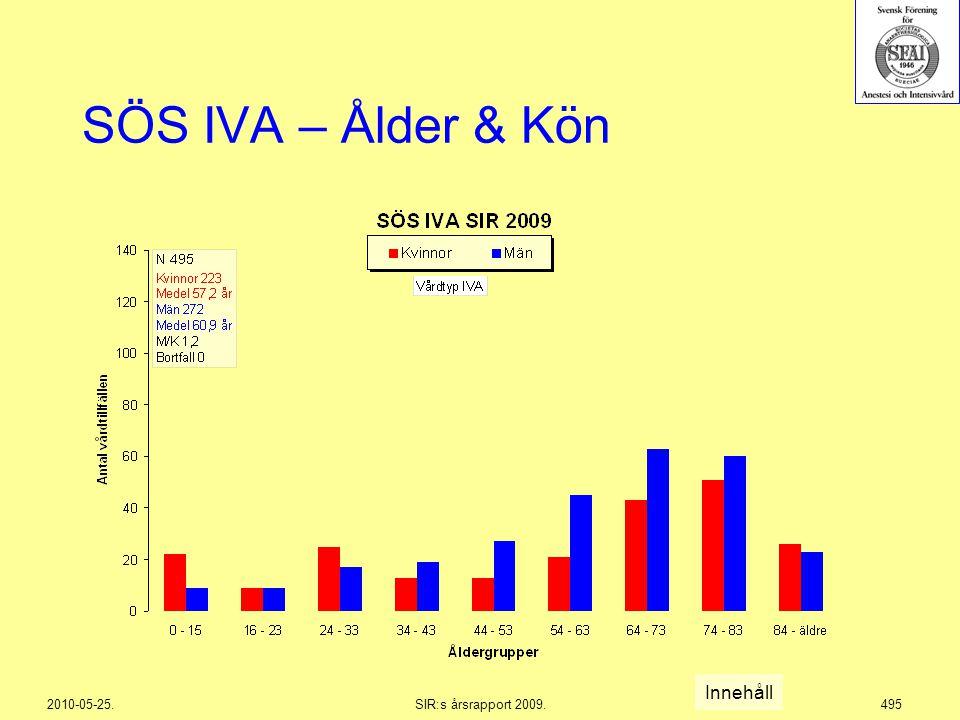2010-05-25.SIR:s årsrapport 2009.495 SÖS IVA – Ålder & Kön Innehåll