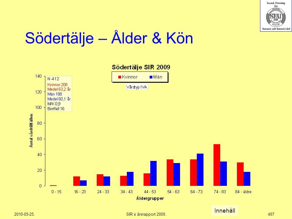2010-05-25.SIR:s årsrapport 2009.497 Södertälje – Ålder & Kön Innehåll