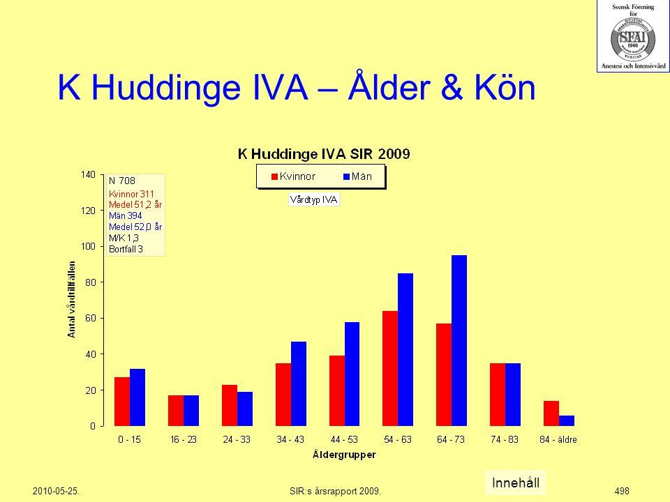 2010-05-25.SIR:s årsrapport 2009.498 K Huddinge IVA – Ålder & Kön Innehåll