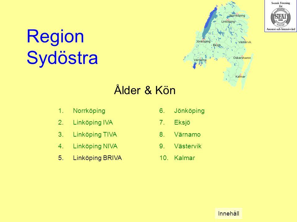 Ålder & Kön 1.Norrköping 2.Linköping IVA 3.Linköping TIVA 4.Linköping NIVA 5.Linköping BRIVA 6.Jönköping 7.Eksjö 8.Värnamo 9.Västervik 10.Kalmar Regio
