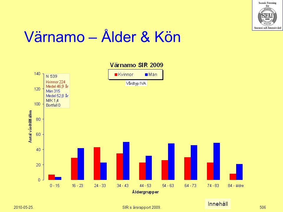 2010-05-25.SIR:s årsrapport 2009.506 Värnamo – Ålder & Kön Innehåll