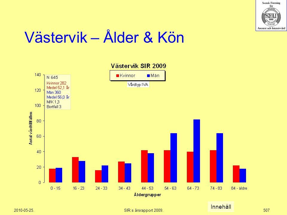 2010-05-25.SIR:s årsrapport 2009.507 Västervik – Ålder & Kön Innehåll