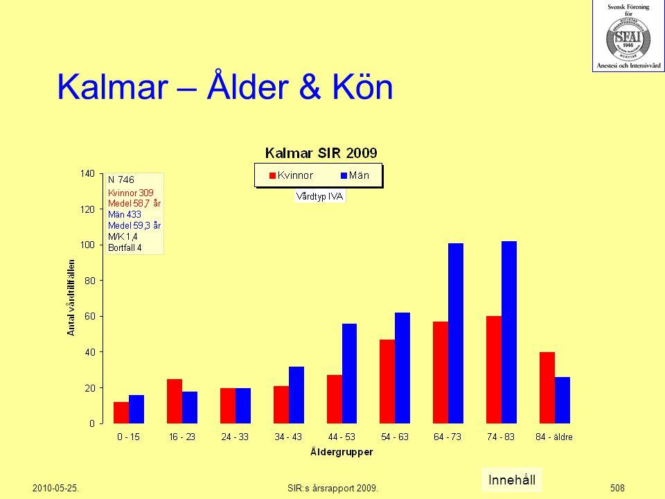 2010-05-25.SIR:s årsrapport 2009.508 Kalmar – Ålder & Kön Innehåll