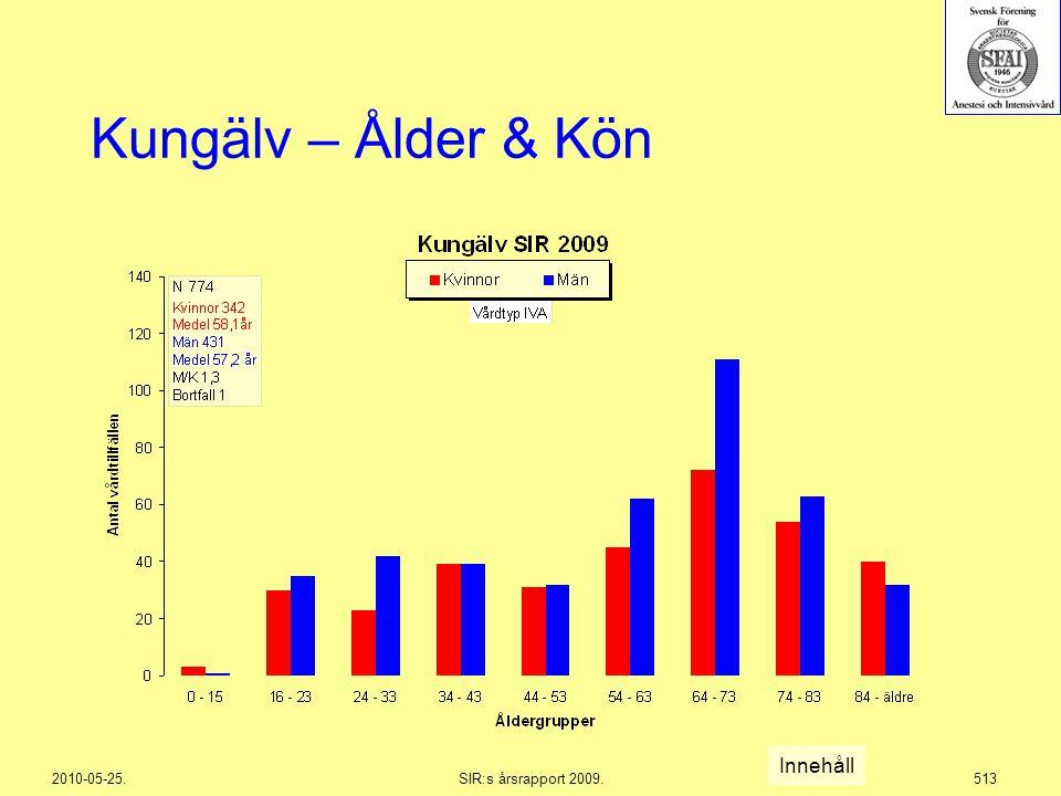 2010-05-25.SIR:s årsrapport 2009.513 Kungälv – Ålder & Kön Innehåll