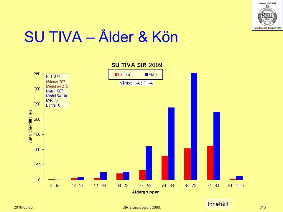 2010-05-25.SIR:s årsrapport 2009.515 SU TIVA – Ålder & Kön Innehåll