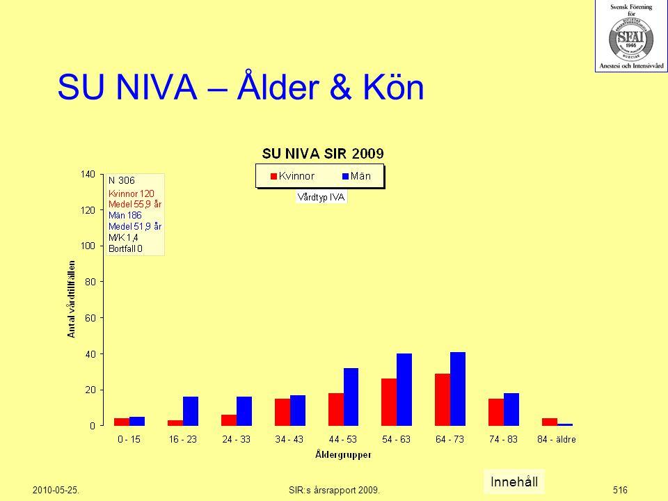 2010-05-25.SIR:s årsrapport 2009.516 SU NIVA – Ålder & Kön Innehåll