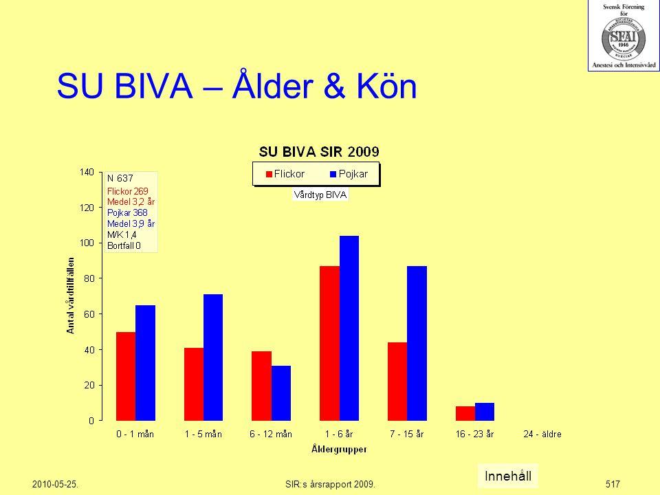 2010-05-25.SIR:s årsrapport 2009.517 SU BIVA – Ålder & Kön Innehåll