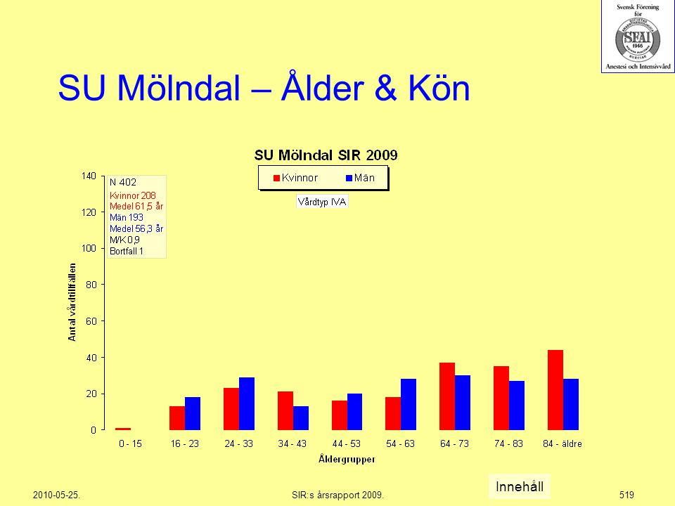2010-05-25.SIR:s årsrapport 2009.519 SU Mölndal – Ålder & Kön Innehåll