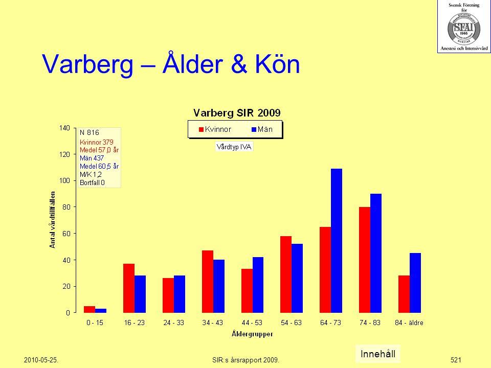 2010-05-25.SIR:s årsrapport 2009.521 Varberg – Ålder & Kön Innehåll