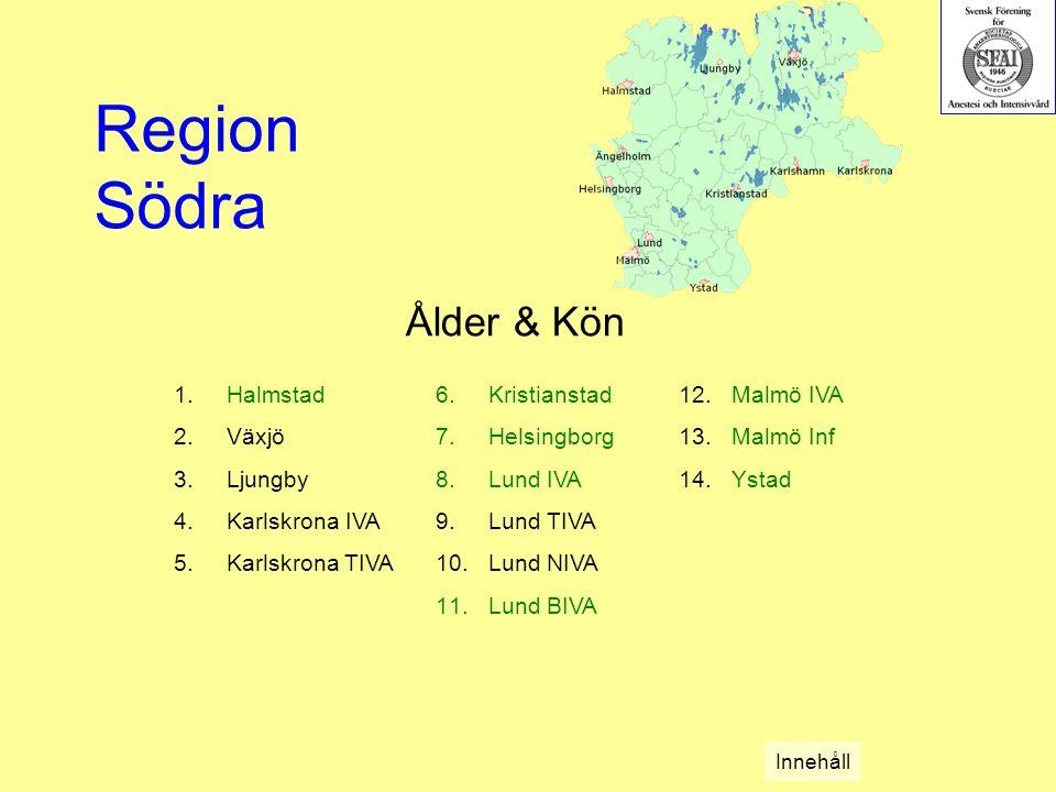 Ålder & Kön 1.Halmstad 2.Växjö 3.Ljungby 4.Karlskrona IVA 5.Karlskrona TIVA Region Södra 6.Kristianstad 7.Helsingborg 8.Lund IVA 9.Lund TIVA 10.Lund N
