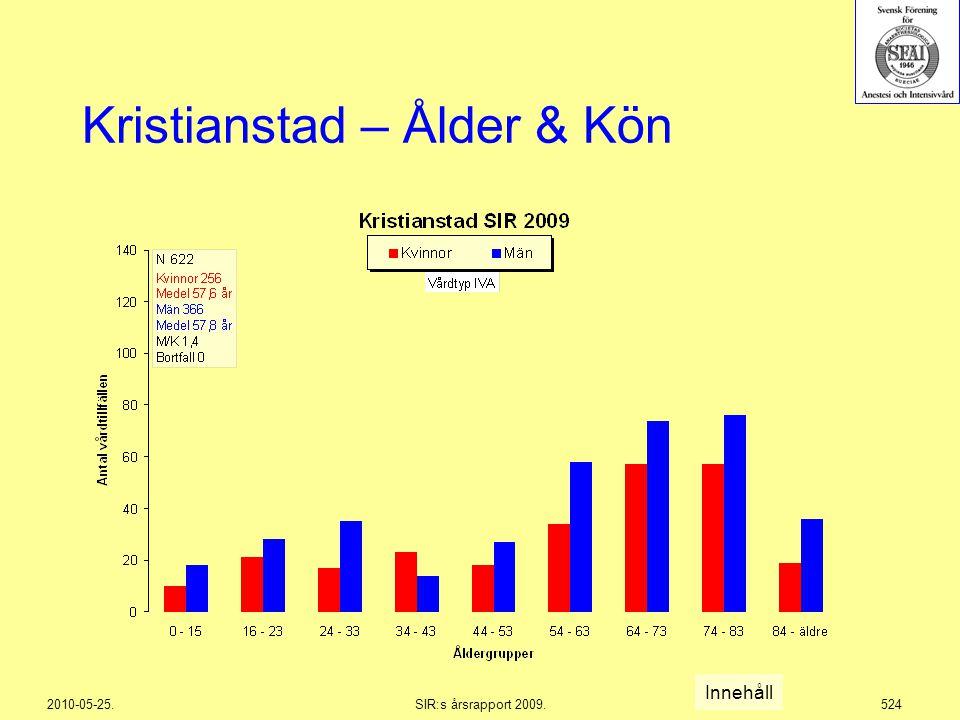 2010-05-25.SIR:s årsrapport 2009.524 Kristianstad – Ålder & Kön Innehåll