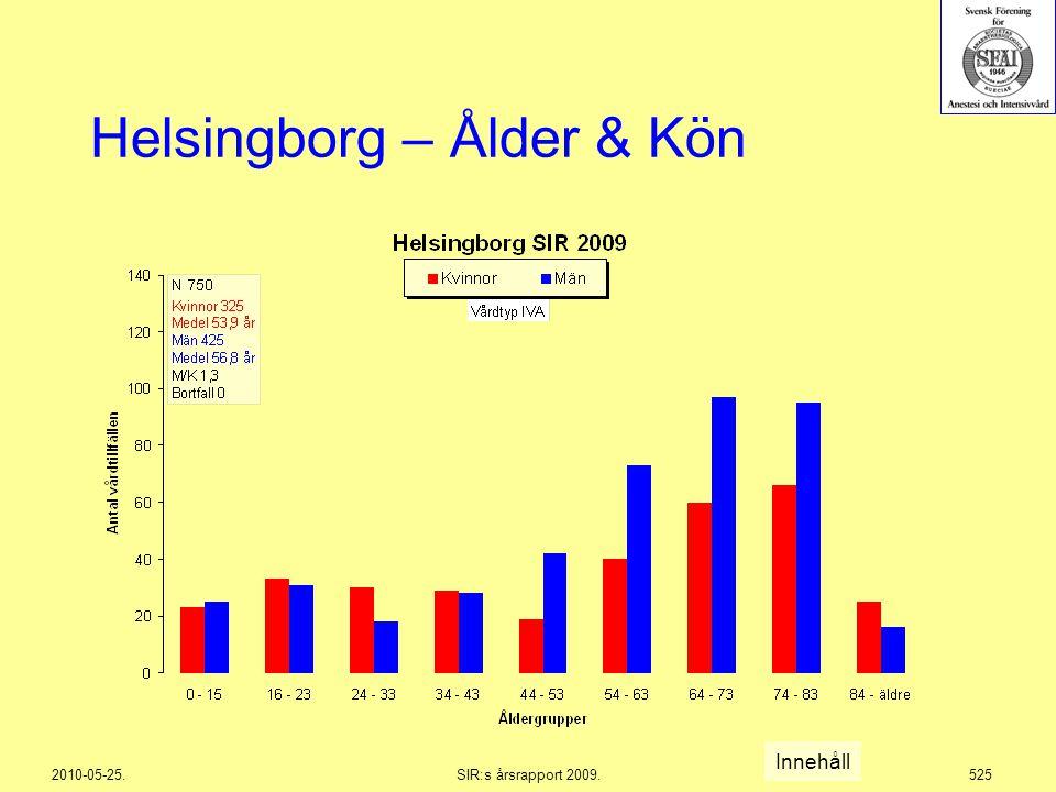 2010-05-25.SIR:s årsrapport 2009.525 Helsingborg – Ålder & Kön Innehåll