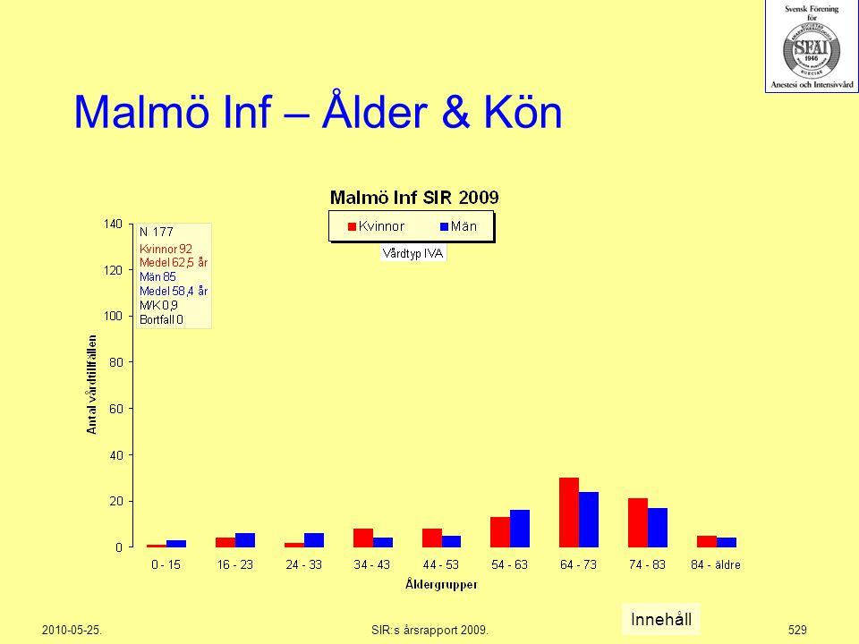 2010-05-25.SIR:s årsrapport 2009.529 Malmö Inf – Ålder & Kön Innehåll
