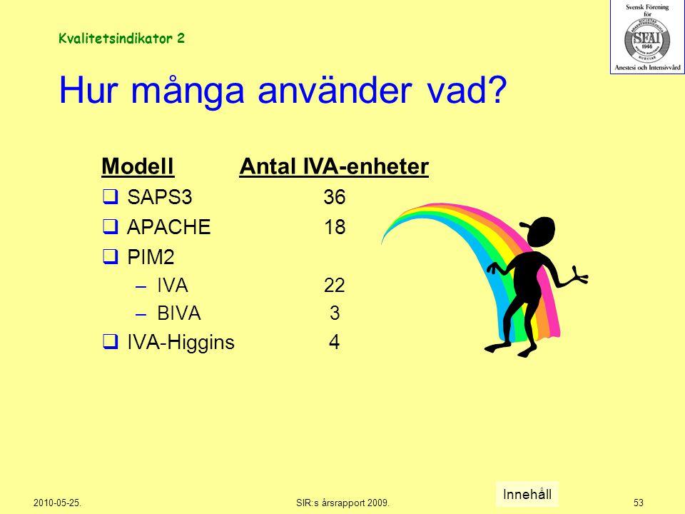 2010-05-25.SIR:s årsrapport 2009.53 Hur många använder vad? Modell  SAPS3  APACHE  PIM2 –IVA –BIVA  IVA-Higgins Innehåll Kvalitetsindikator 2 Anta