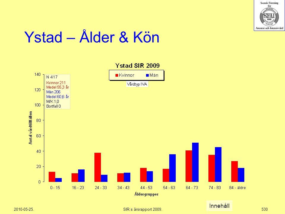 2010-05-25.SIR:s årsrapport 2009.530 Ystad – Ålder & Kön Innehåll