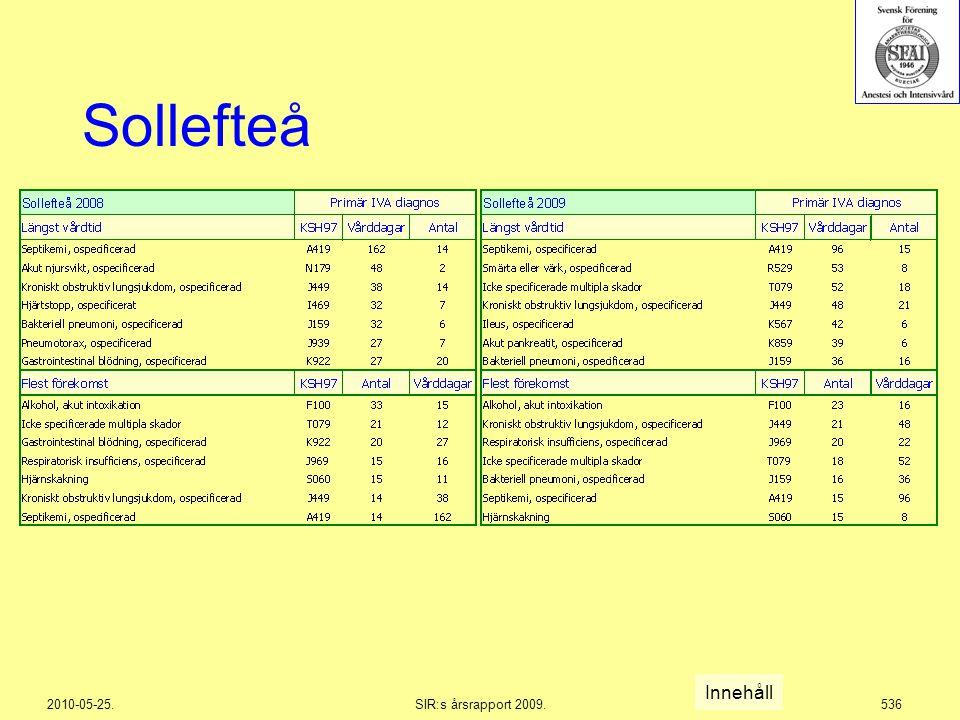 2010-05-25.SIR:s årsrapport 2009.536 Sollefteå Innehåll