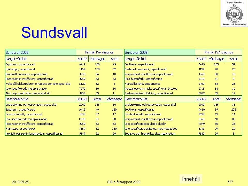 2010-05-25.SIR:s årsrapport 2009.537 Sundsvall Innehåll