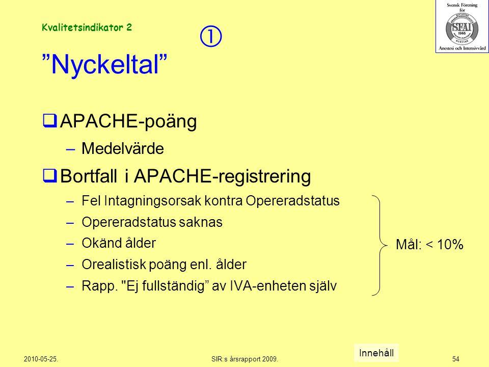 """2010-05-25.SIR:s årsrapport 2009.54 """"Nyckeltal""""  APACHE-poäng –Medelvärde  Bortfall i APACHE-registrering –Fel Intagningsorsak kontra Opereradstatus"""