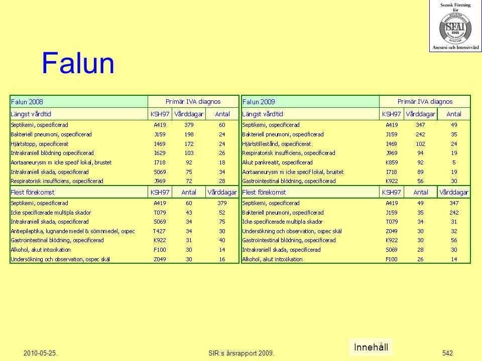 2010-05-25.SIR:s årsrapport 2009.542 Falun Innehåll
