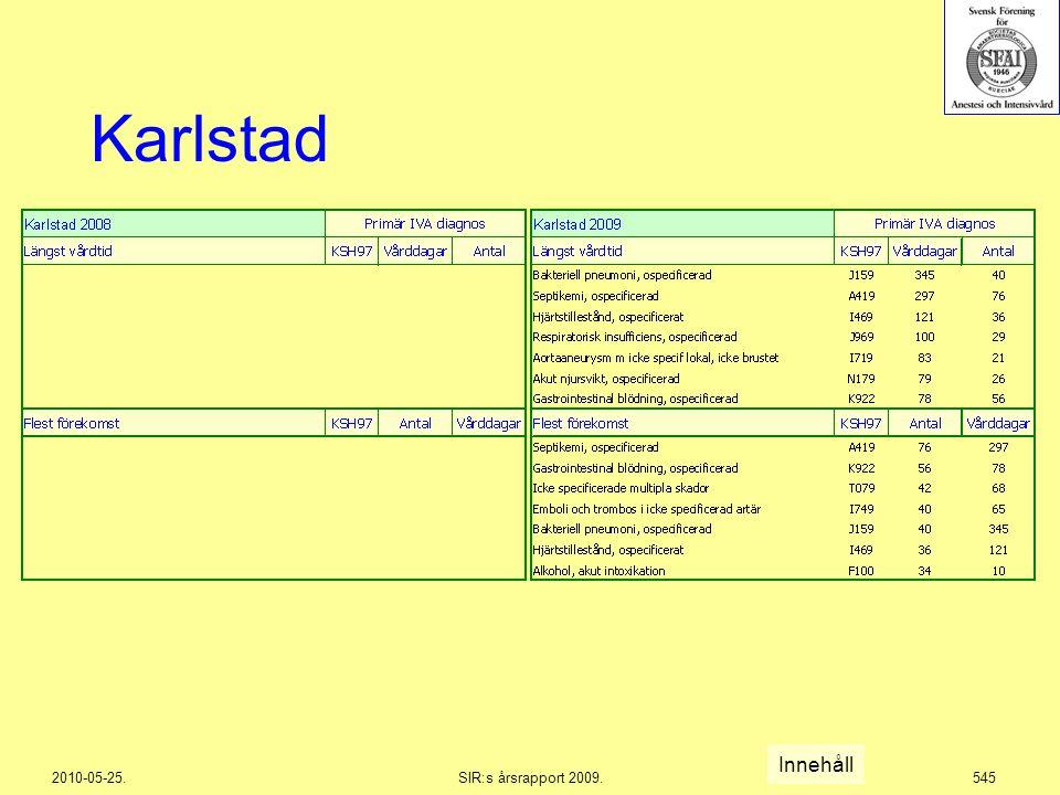 2010-05-25.SIR:s årsrapport 2009.545 Karlstad Innehåll