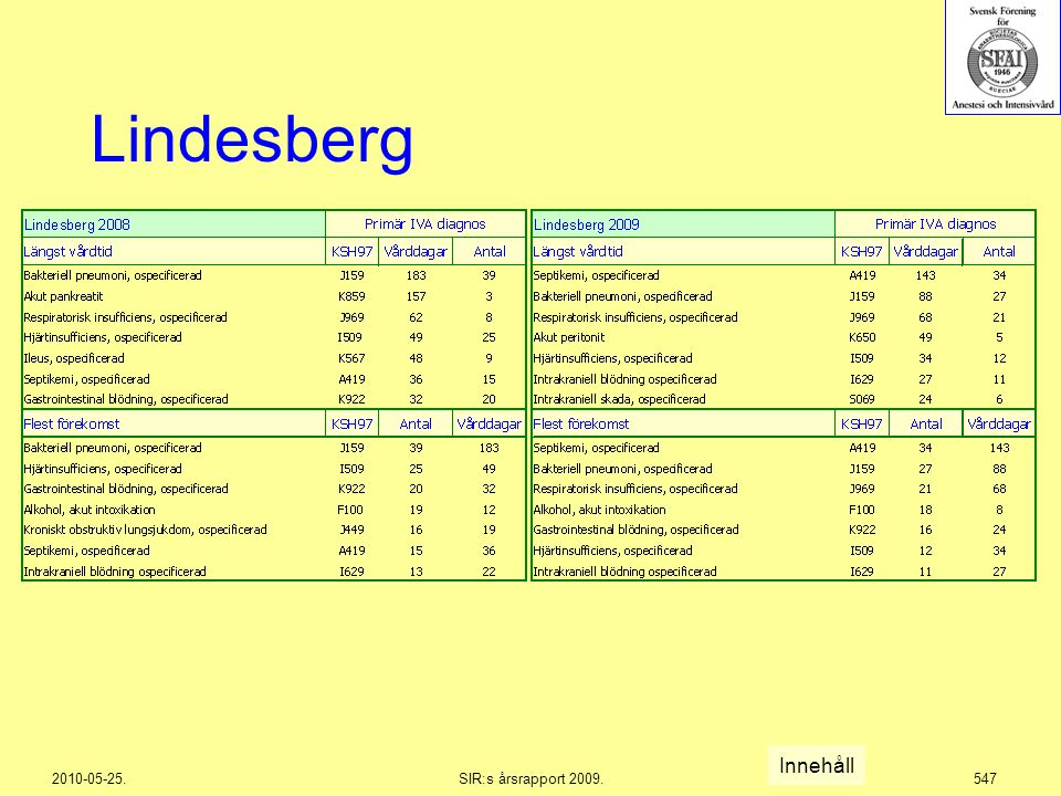 2010-05-25.SIR:s årsrapport 2009.547 Lindesberg Innehåll