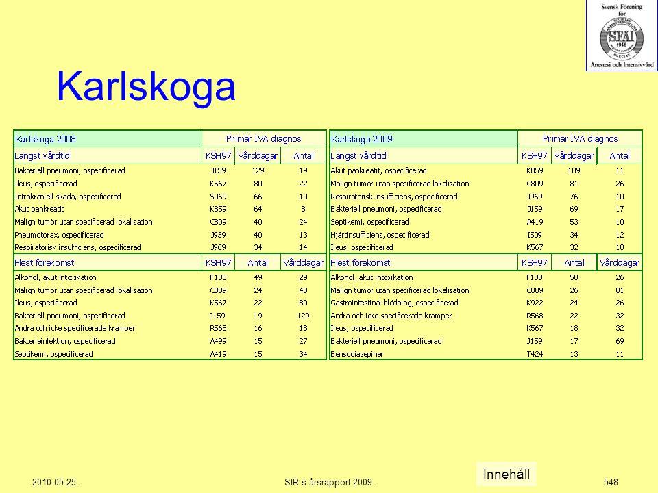2010-05-25.SIR:s årsrapport 2009.548 Karlskoga Innehåll
