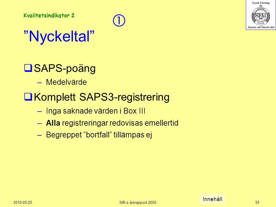 """2010-05-25.SIR:s årsrapport 2009.55 """"Nyckeltal""""  SAPS-poäng –Medelvärde  Komplett SAPS3-registrering –Inga saknade värden i Box III –Alla registreri"""