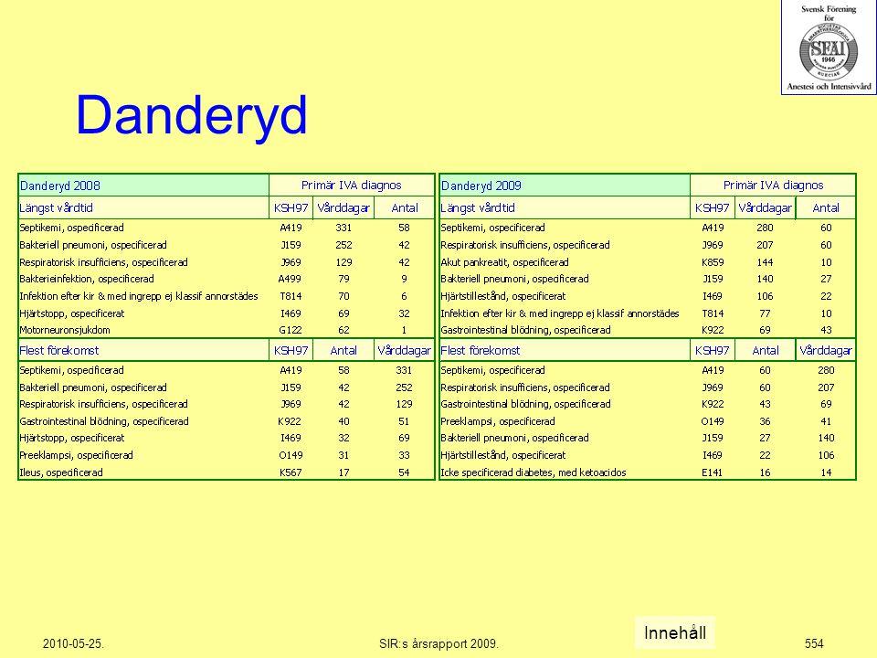2010-05-25.SIR:s årsrapport 2009.554 Danderyd Innehåll