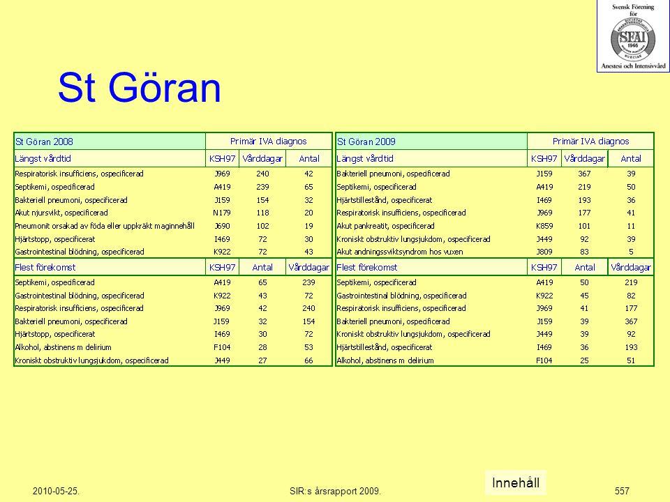 2010-05-25.SIR:s årsrapport 2009.557 St Göran Innehåll