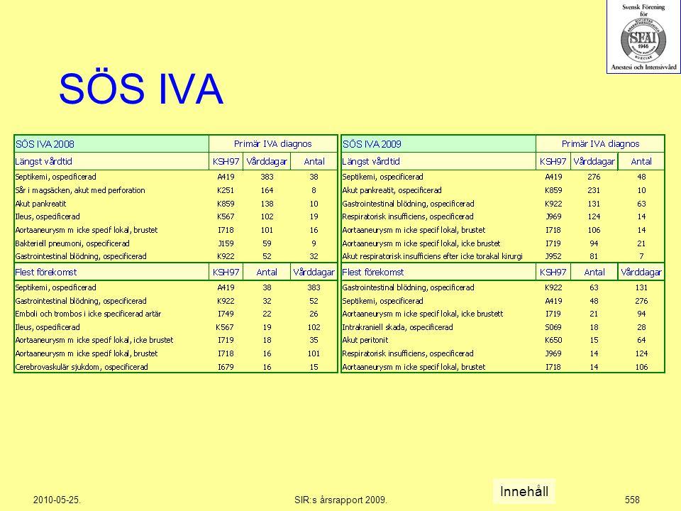 2010-05-25.SIR:s årsrapport 2009.558 SÖS IVA Innehåll