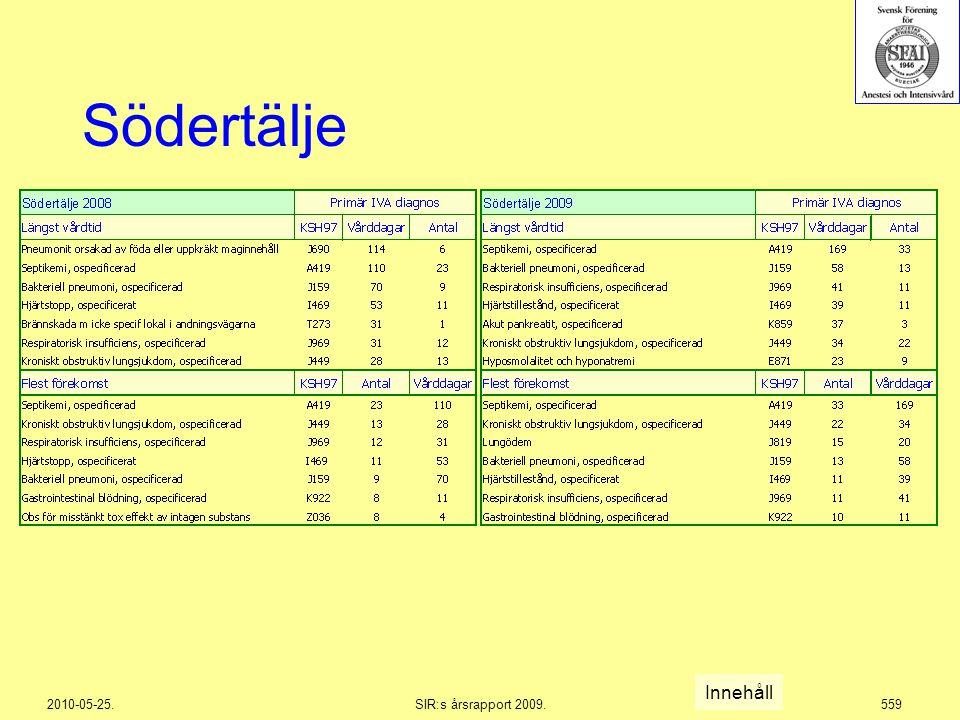 2010-05-25.SIR:s årsrapport 2009.559 Södertälje Innehåll