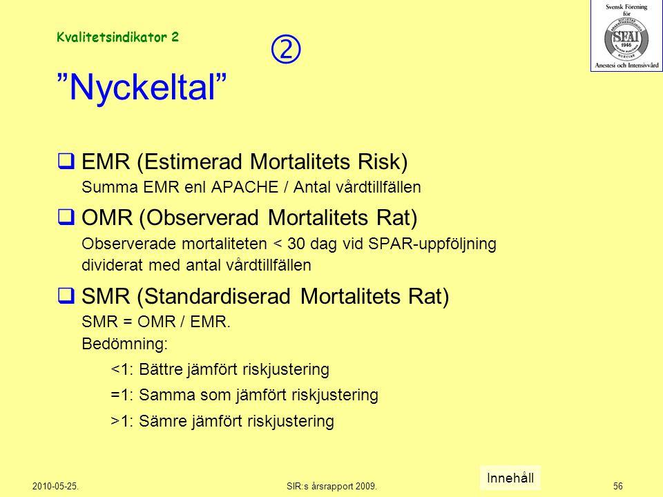"""2010-05-25.SIR:s årsrapport 2009.56 """"Nyckeltal""""  EMR (Estimerad Mortalitets Risk) Summa EMR enl APACHE / Antal vårdtillfällen  OMR (Observerad Morta"""