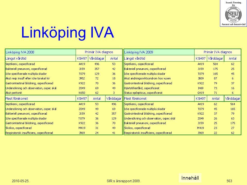 2010-05-25.SIR:s årsrapport 2009.563 Linköping IVA Innehåll