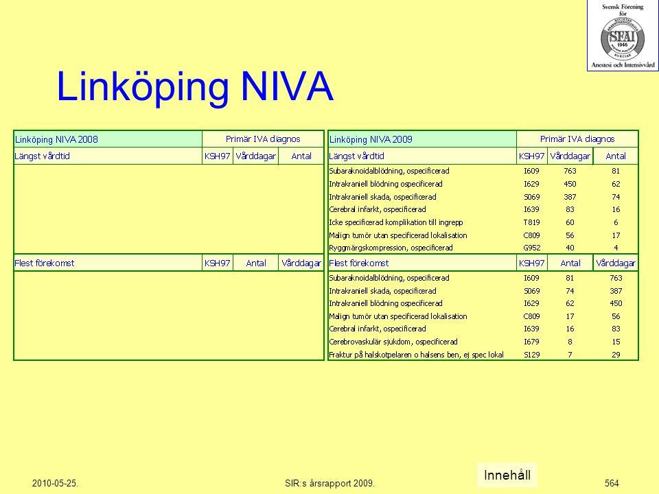 2010-05-25.SIR:s årsrapport 2009.564 Linköping NIVA Innehåll