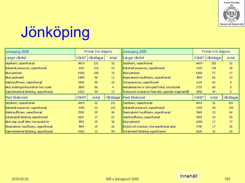 2010-05-25.SIR:s årsrapport 2009.565 Jönköping Innehåll