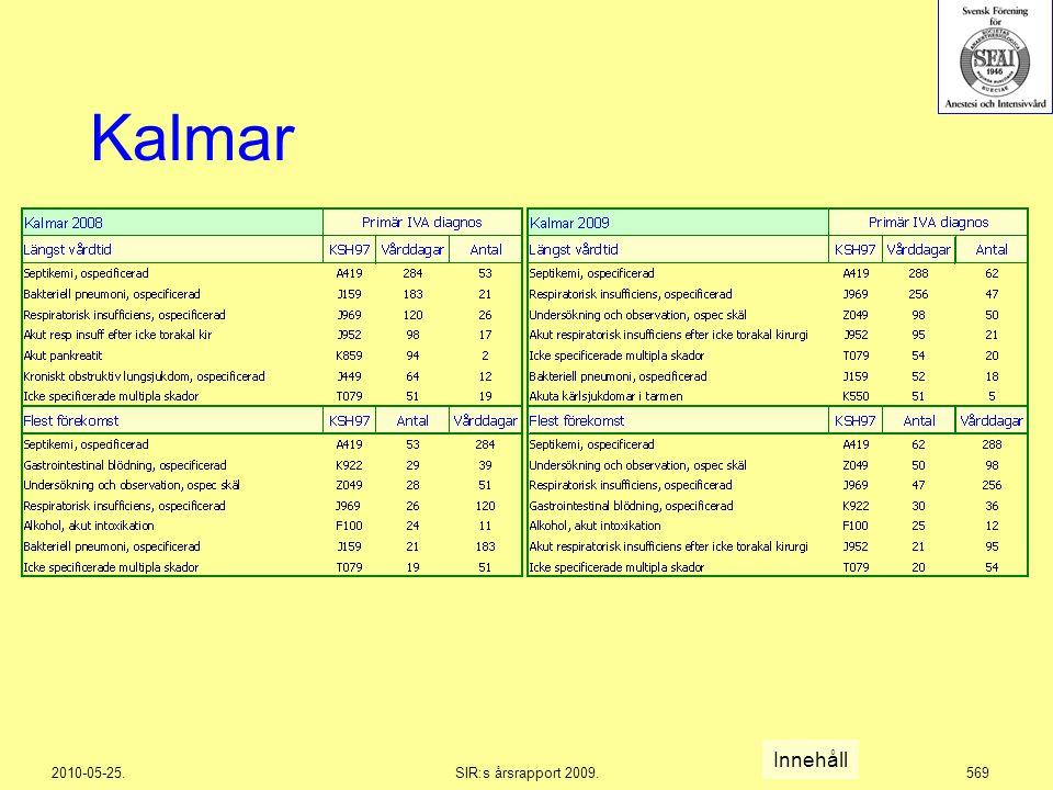 2010-05-25.SIR:s årsrapport 2009.569 Kalmar Innehåll