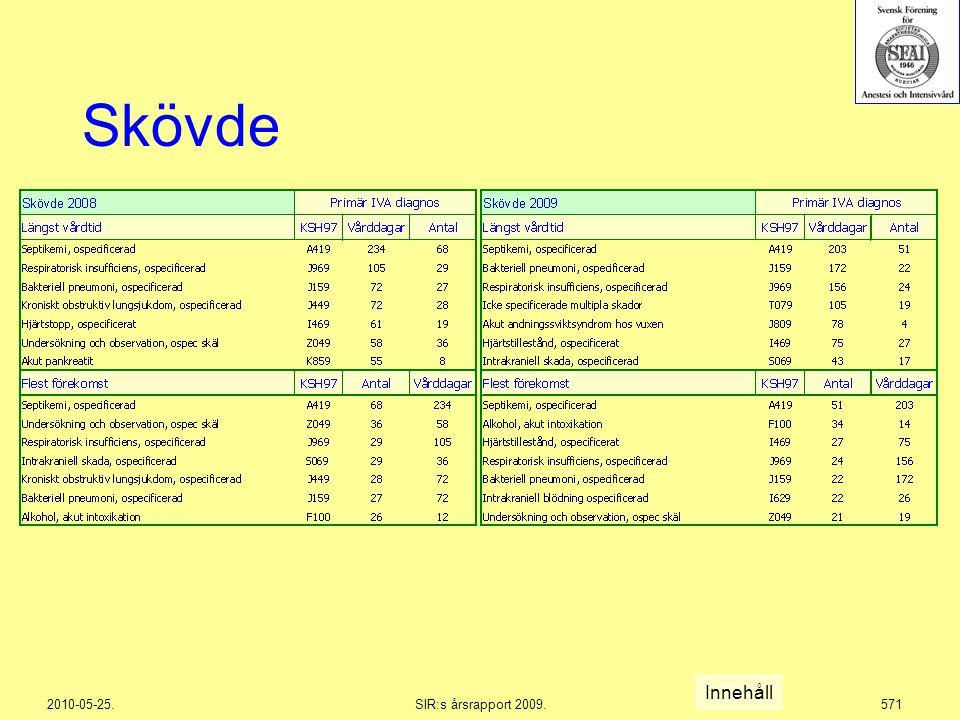 2010-05-25.SIR:s årsrapport 2009.571 Skövde Innehåll