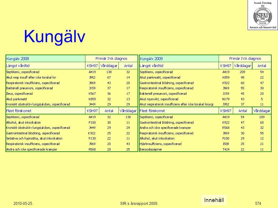2010-05-25.SIR:s årsrapport 2009.574 Kungälv Innehåll